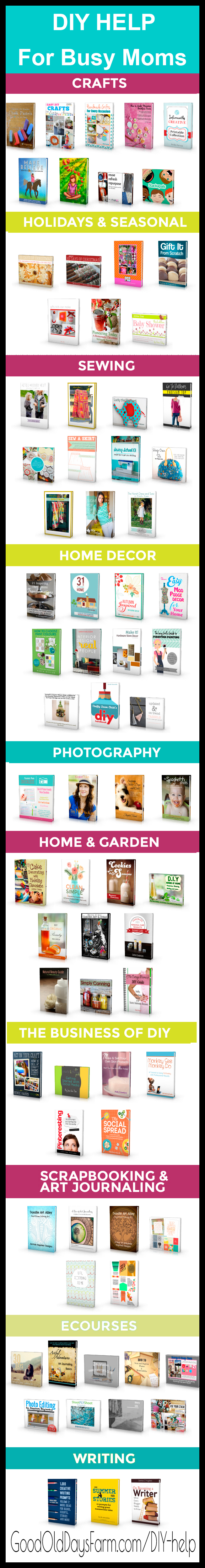 All the books in the Ultimate DIY Ebook Bundle Collection